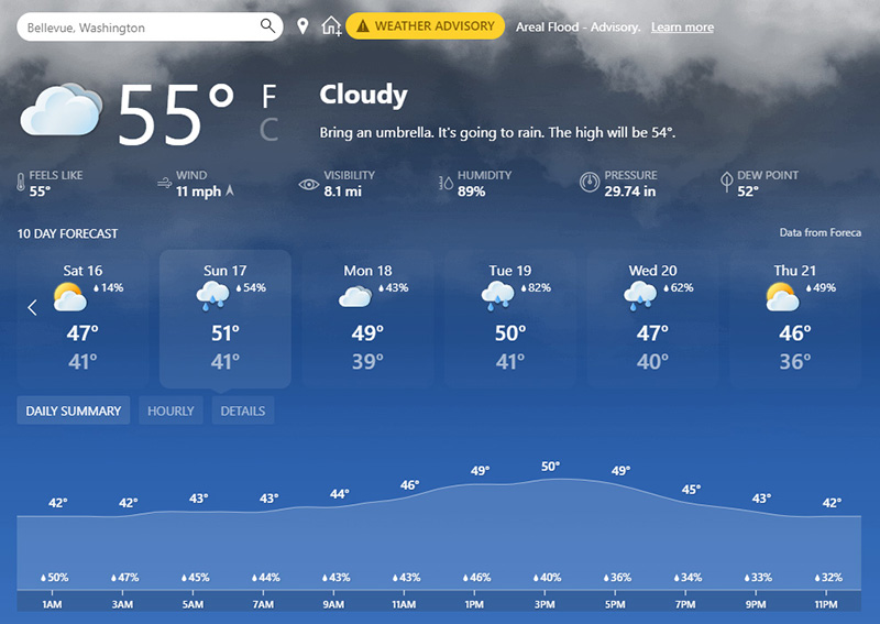By clicking on the Weather card, you get an immersive weather experience with accurate, state-of-the-art forecasts, on interactive, animated maps.