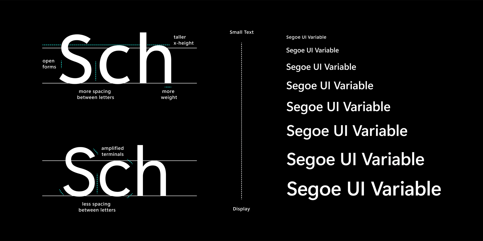 Demoing Segoe UI Variable at different sizes and pointing out the spacing differences.