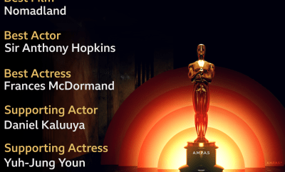 2021 Academy Arawrd winners: Best film - Nomadland; Best actor- Sir Anthony Hopkins; Best Actress - Frances McDormand ; Best supporting Actor - Daniel Kaluuya; Best supporting Ctress - Yuh-Jung Youn; Best director - Chloé Zhao.