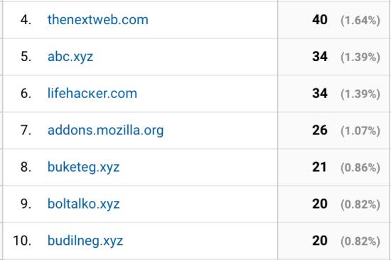 Lifehacĸer.comの言語設定