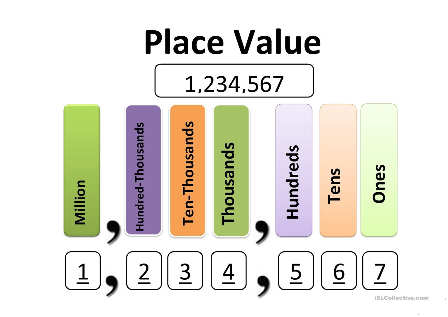 Free Printable Place Value Chart