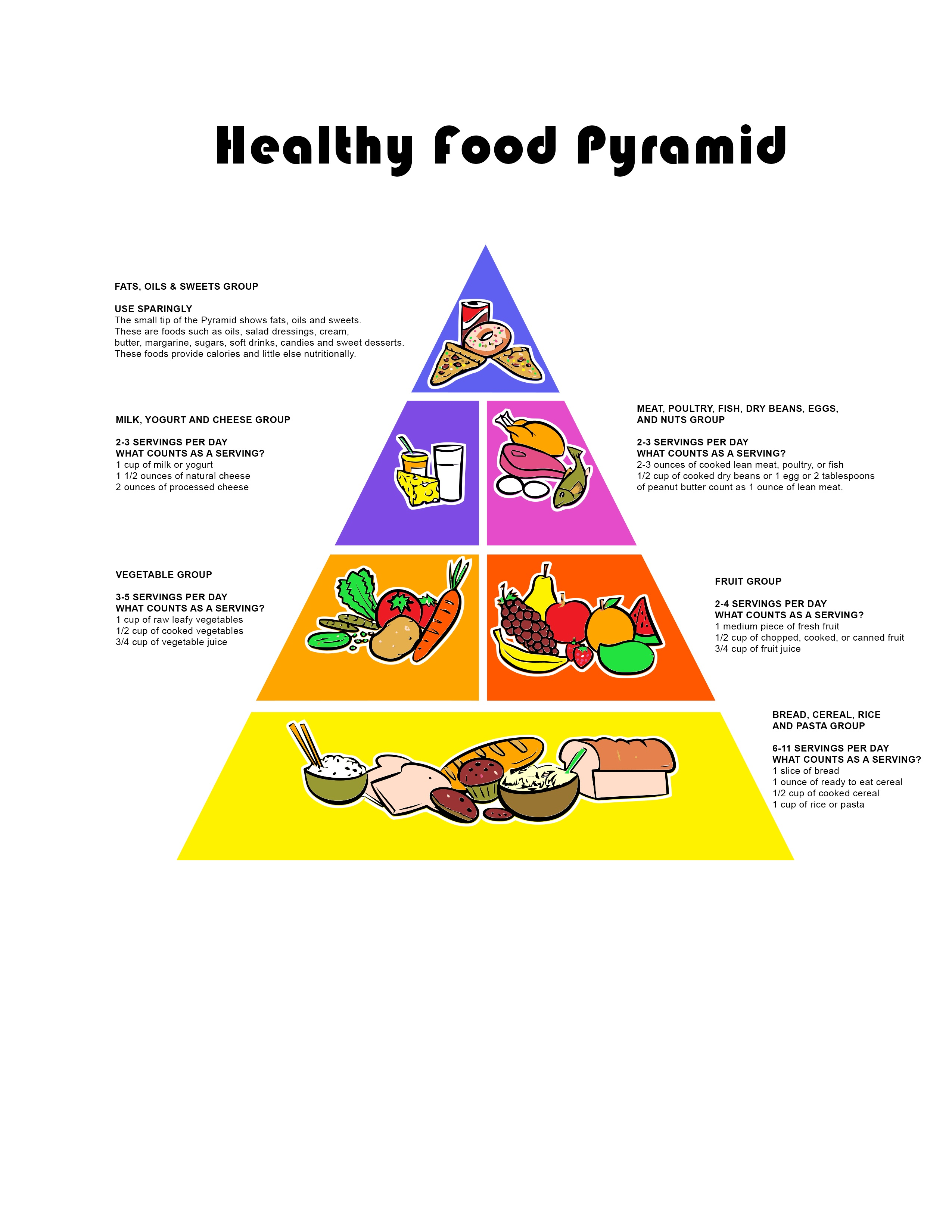 Free Printable Food Pyramid