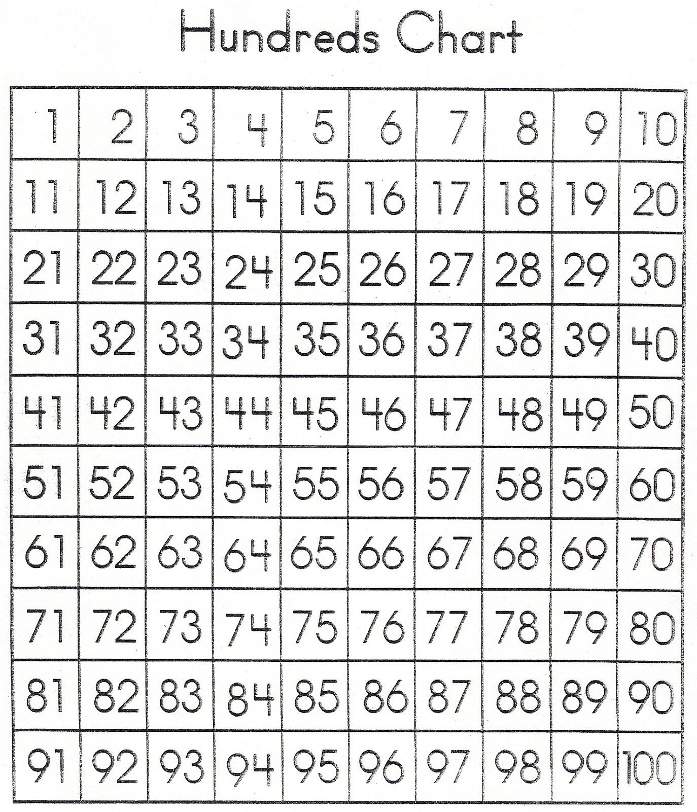 Free Printable Number Chart 1 20