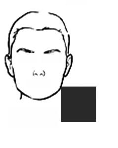 kwadratowa twarz