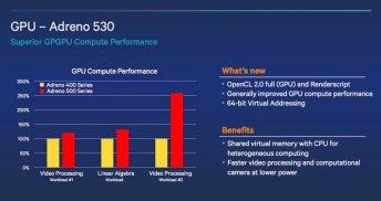 Adreno-530-GPGPU-performance-840x446