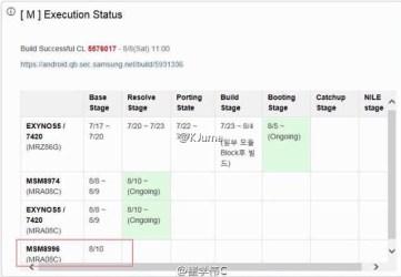 Samsung-Galaxy-S7-Jungfrau-Snapdragon-820-version-Android-M-update-schedule-2