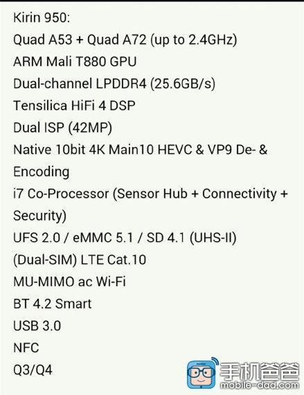 Kirin-950-spec-sheet