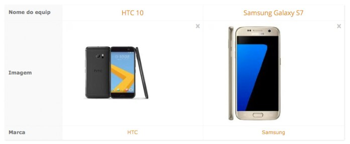 Samsung vs htc 10 1