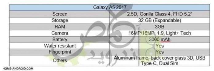 galaxy-a5-2017-filtracion
