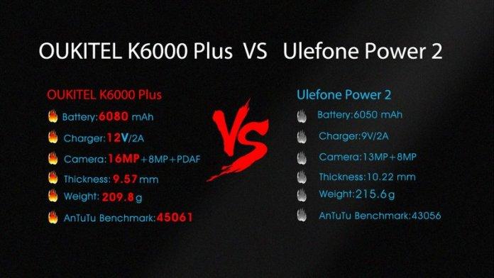 OUKITEL K6000 Plus Ulefone Power 2
