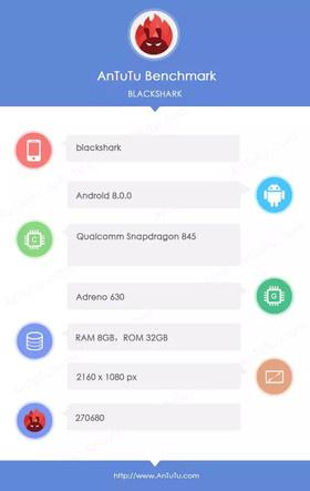 Xiaomi BlackShark smartphone Android