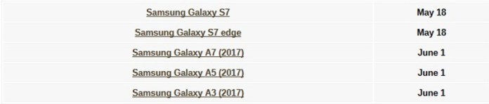 Android Oreo Samsung Galaxy S7 maio 1