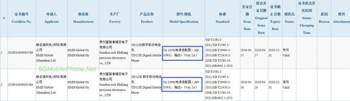 Android Go Nokia X Android Oreo HMD Global