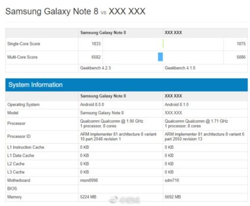 Qualcomm Snapdragon 710 GeekBench Xiaomi Mi 8 SE 3