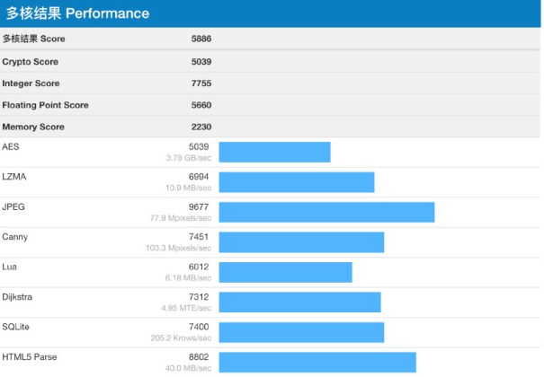 Qualcomm Snapdragon 710 GeekBench Xiaomi Mi 8 SE