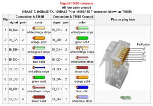 Ether Wiring Diagram | 4gratiz Blog's