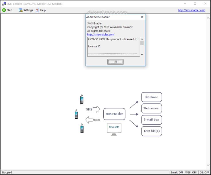 SMS Enabler License Key File