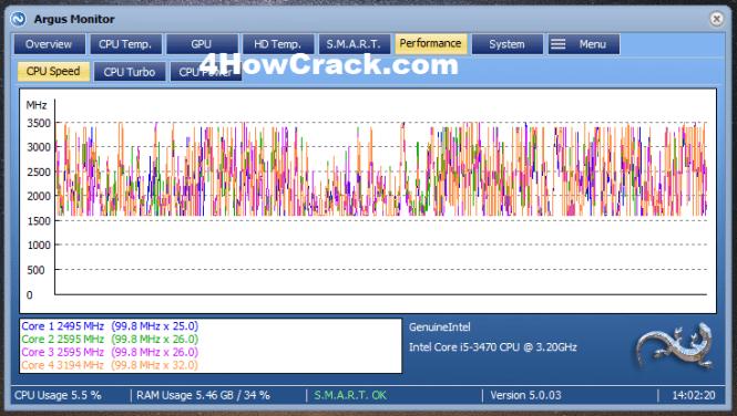 Argus Monitor License Key