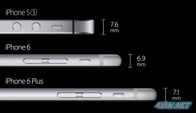 Apple iPhone 5s vs Apple iPhone 6 vs Apple iPhone 6 Plus Толщина