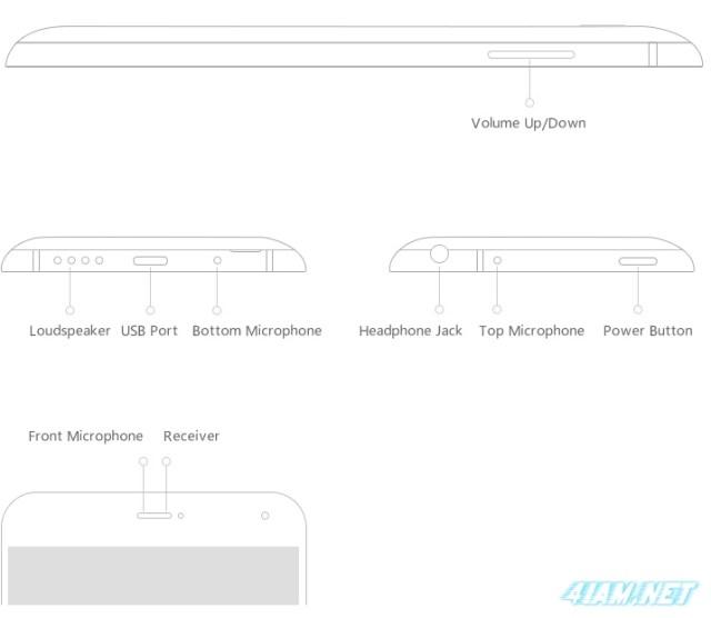 Meizu MX4 Pro Interface
