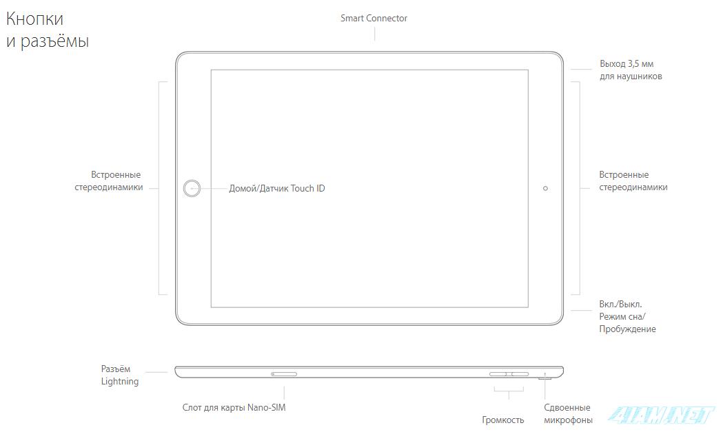 """Презентация Apple: iPhone SE и iPad Pro на 9.7"""""""