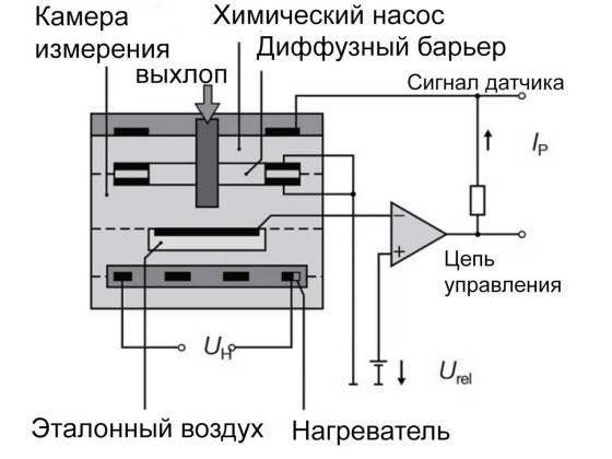 Датчик кислорода лямбда зонд широкополосный. Принципиальная схема.