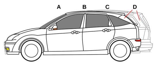 расположение стойки D (D-pillar) на кузовах универсал, хэтчбек