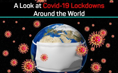 How Covid-19 Lockdowns Around the World Have Gone.