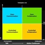 オープンコラボレーションと未来のPR