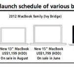 WWDC会場にiOS 6の看板が登場! – モバイル林檎ニュース Reblog