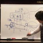 ネオヒルズ族 与沢翼の月収一億円の秘訣は「実績」ではなく「実積」! @tsubasa_yozawa