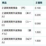 外貨預金入門 2週間単位の『2週間満期外貨預金』を新生銀行で試算してみる…