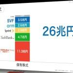 ソフトバンクG<9984>の株主構成と保有株式26兆円