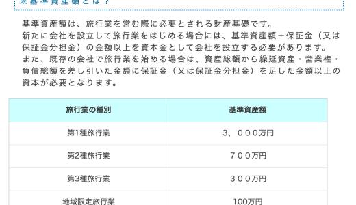 旅行業・旅行代理業に必要な資格『総合旅行業務取扱管理者試験』受験料6,500円 試験は年に一度10月だけ!