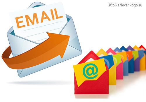 Что такое емайл (e-mail) и почему это называют электронной ...