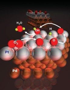 kimiaunsyiah: SIFAT SENYAWA ION 1Struktursusunan kristal qDalam keadaan padat, senyawa ionis