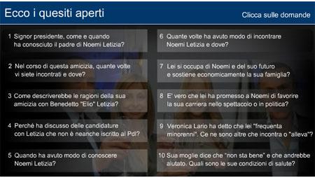 quesitisilvio2 - Le dieci domande e i tre giuristi, a quando le tre campanelle in piazza Garibaldi?