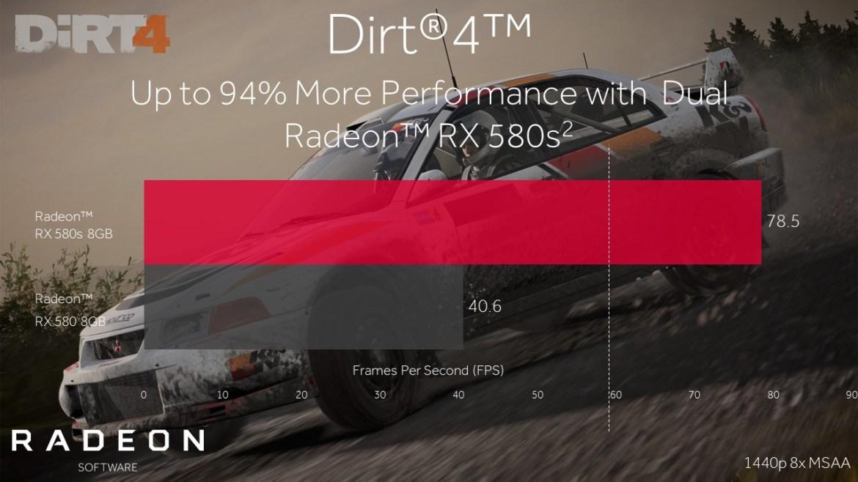Slide3 - AMD, le schede grafiche Radeon cambiano marcia al gameplay di DiRT 4