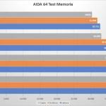 Diapositiva5 - AMD Ryzen - Recensione AMD Ryzen 7 1800X