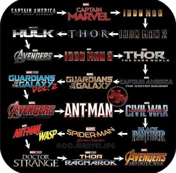 marvel cinematic universe - Avengers Endgame: la nostra recensione senza spoiler