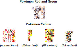 missingno-_other_variants
