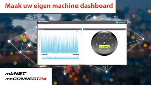 4S-video machine dashboard web-based visualisatie