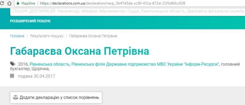 Скріншот із сайту declarations.com.ua