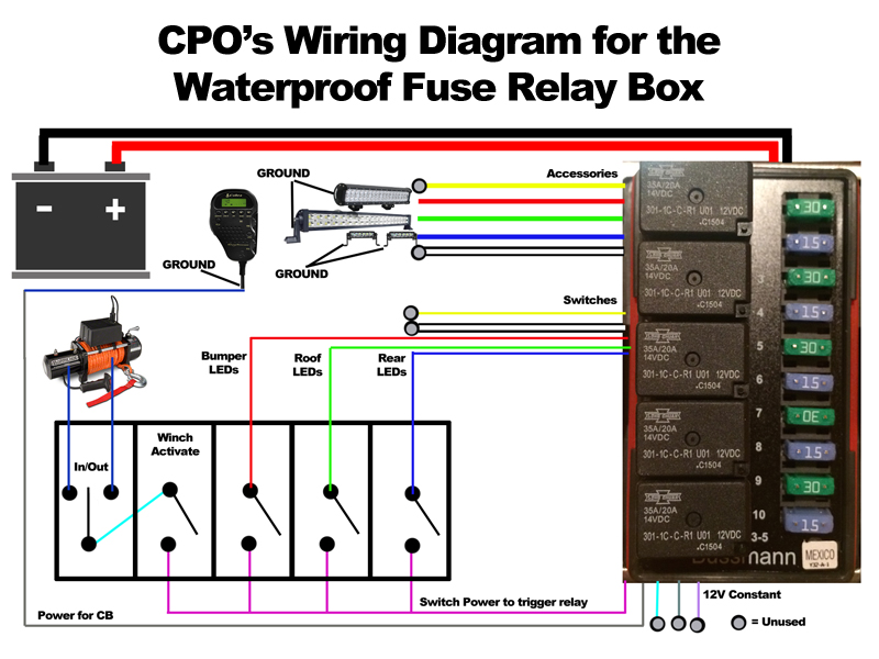 4WAAM-CPO-WFRB-Diagram