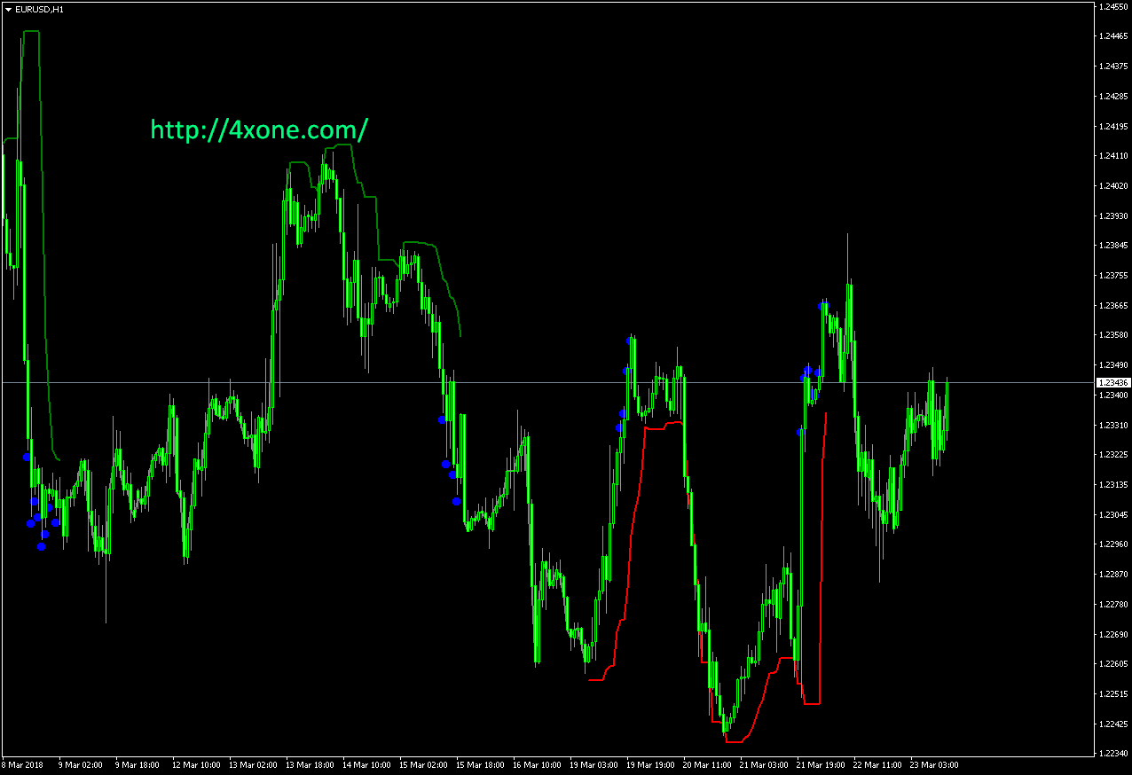 Forex time mt4