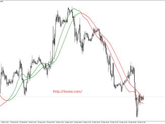 NT_Trigger_Lines_Big_Recoded forex mt4 indicator free download