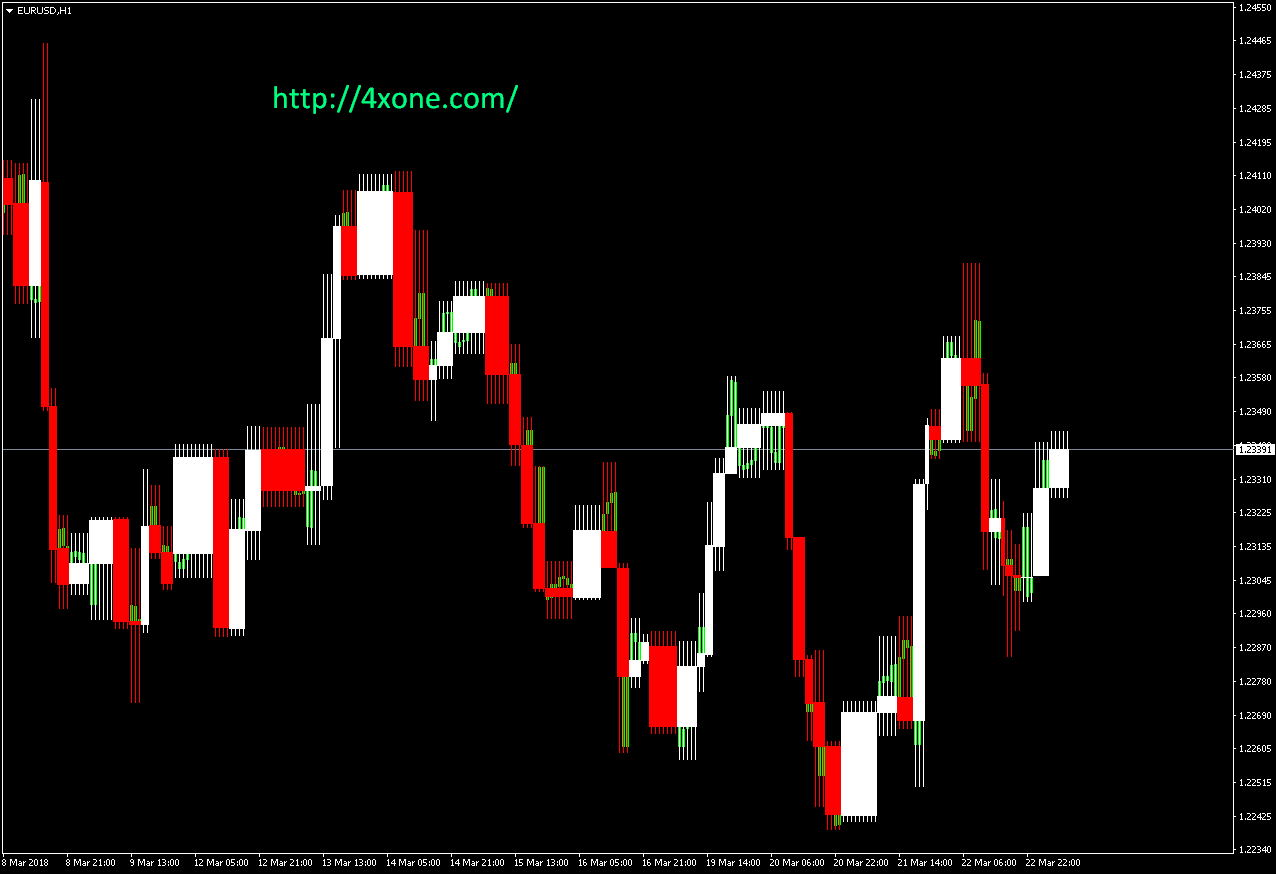 Volume 2 v4 mt4 indicator