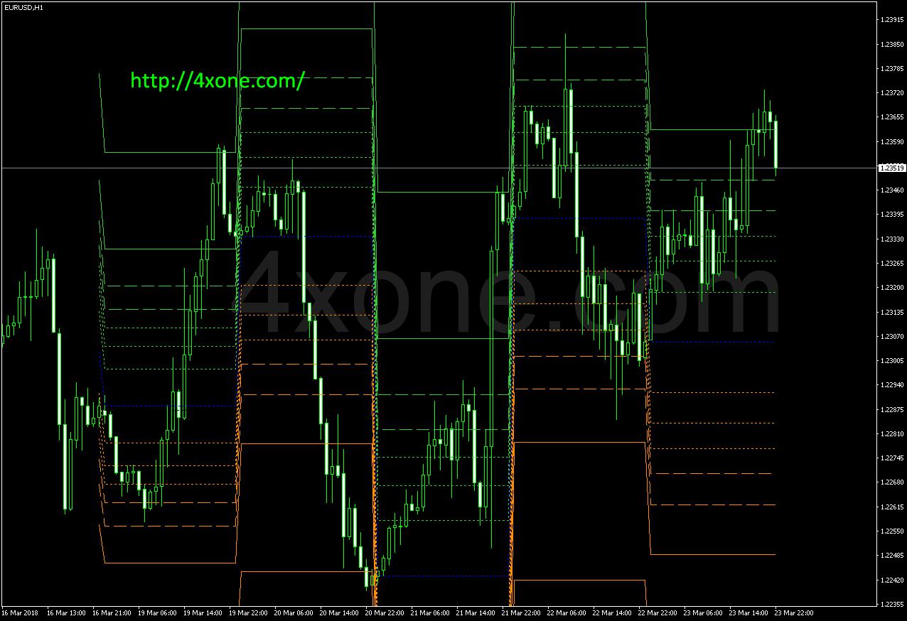 fibonacci pivot forex mt4 indicator free download – 4xone
