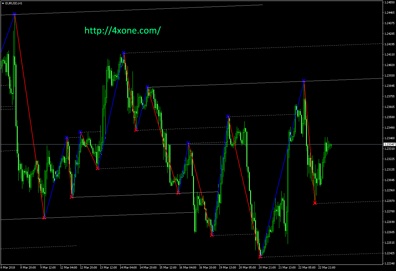 Forex mt4 indicator download