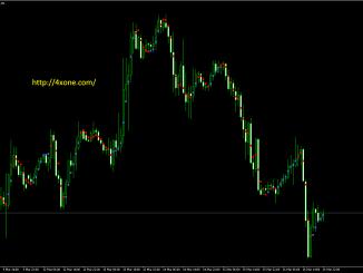 Open Price Line Metatrader Mt4 Indicator - 4xone